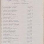 Список осіб, які померли під час Голодомору 1932-1933 рр., складений Шевелівської сільською радою Балаклійського району Харківської області. 19 листопада 2002 р.