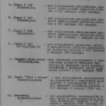 ф.П-2, оп.31, спр.4, арк.21