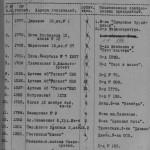 ф.П-69, оп.1 спр.409, арк.95
