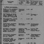 ф.П-2, оп.1, спр.26, арк.103