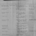 Ф.П-2 оп.14 спр.1, арк.4