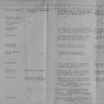 Ф.П-2 оп.14 спр.1, арк.5