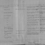 Ф.П-2 оп.14 спр.1, арк.7