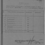 Перелік військових спеціальностей жінок, що підлягають мобілізації на Воронезький фронт, складений начальником відділу комплектування штабу Воронезького фронту. 15 червня 1943 року. ф. П-2, оп. 2, спр. 55, арк. 19