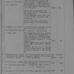 Список казарм м. Харків, в яких перебувають українські військові частини.  20 липня 1918 року. Ф. 33, оп. 1, спр. 878, арк. 173